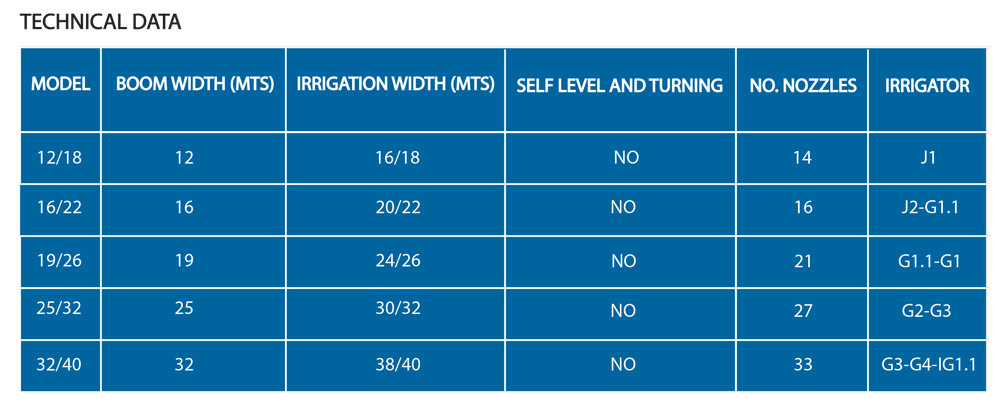 Irrigation Booms - Technical Data